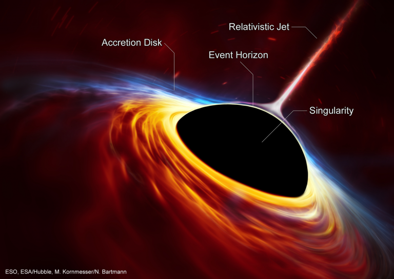 From The Independent: Hawking on Black Holes